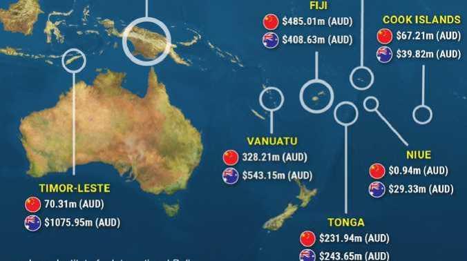 Australia China Pacific